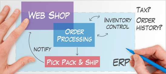 INTEGRA DATA EXCHANGE ENGINE – ERP Products Exporter to Woo-commerce